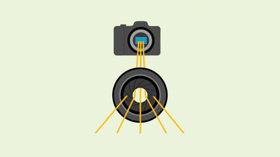 Eine 2D Kameragrafik mit Visualisierung des auf den Sensor fallenden Lichtes durch eine Blende