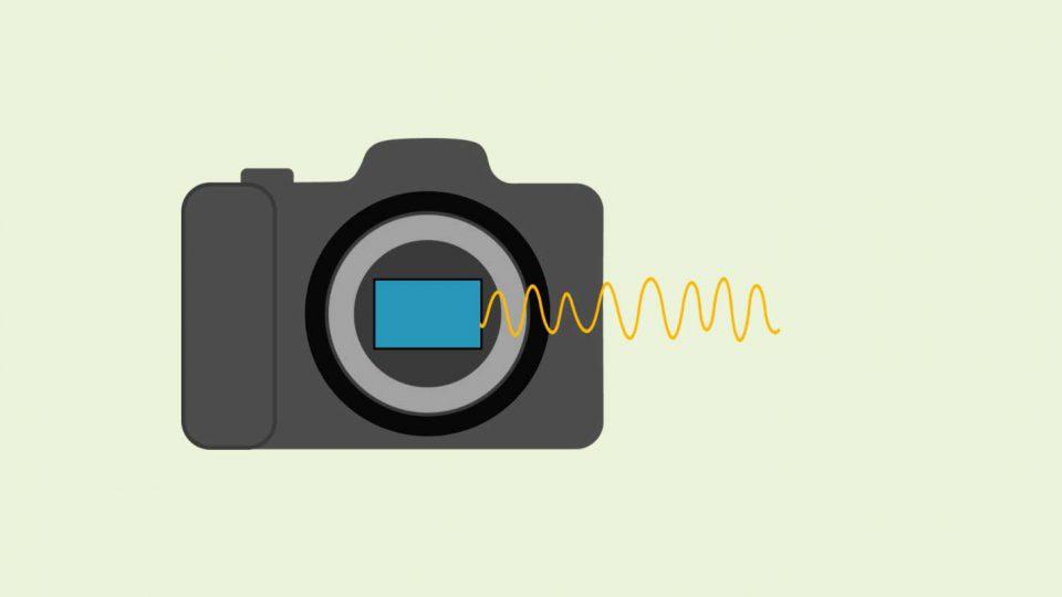 Eine 2D Kameragrafik mit Visualisierung des