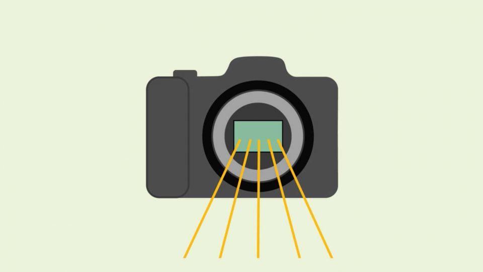 Eine 2D Kameragrafik mit Visualisierung des auf den Sensor fallenden Lichtes als gelbe Strahlen